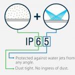 Τι είναι ο βαθμός προστασίας IPXX