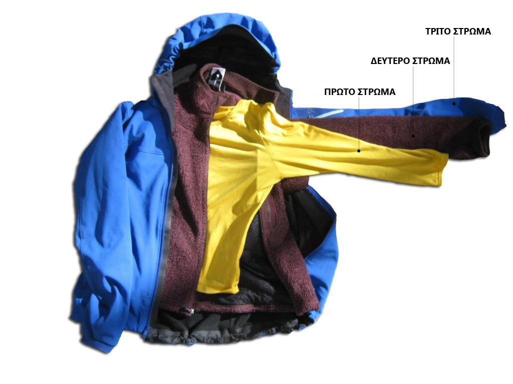 Ντύσιμο σε 3 στρώματα | www.lightgear.gr
