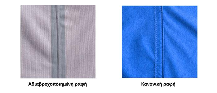 Αδιαβροχοποιημένη και κανονική ραφή | www.lightgear.gr