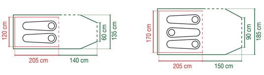 H διαφορά διαστάσεων (και άνεσης) μεταξύ σκηνών 2 και 3 ατόμων | www.lightgear.gr