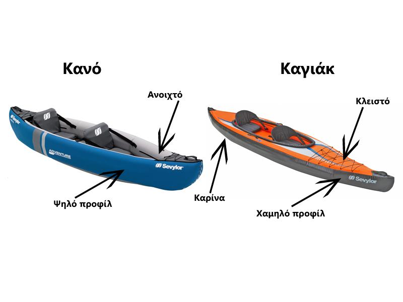 Οι κυριότερες διαφορές μεταξύ ενός κανό και ενός καγιάκ | www.lightgear.gr