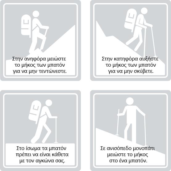 ρύθμιση του μήκους των μπατόν πεζοπορίας ανάλογα με το έδαφος (φωτ. trekkingpolereviews.com) | www.lightgear.gr