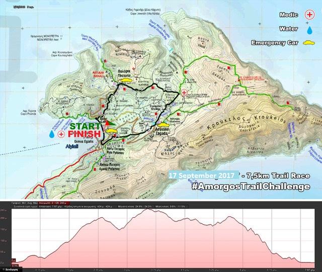 Amorgos Trail Challenge 7,5 km | www.lightgear.gr