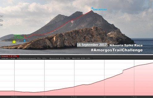 Amorgos Trail Challenge Spike | www.lightgear.gr